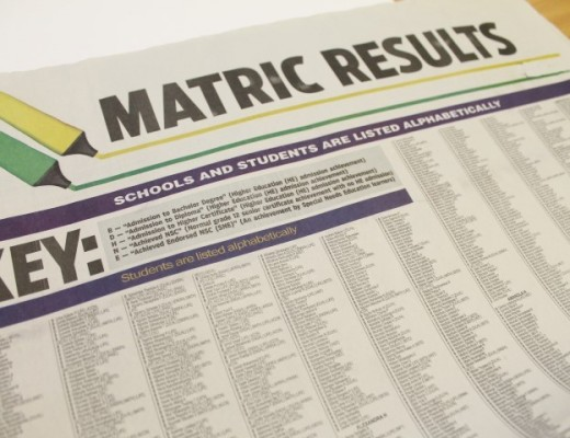 Matric Results Announced: CLICK HERE TO VIEW RESULTS